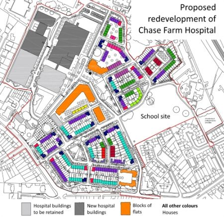 Chase Farm Redevelopment Application For Outline